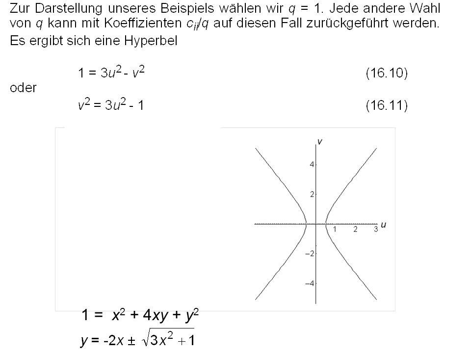 1 = x 2 + 4xy + y 2