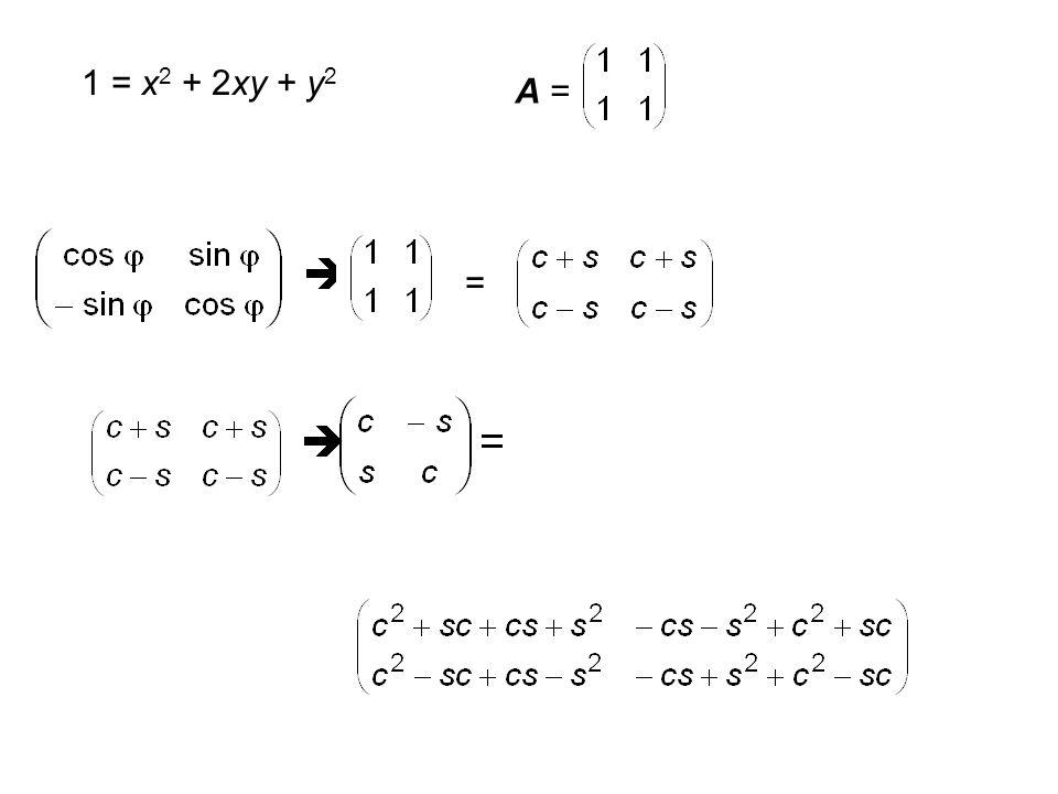 x y u v a b 1 = 5x 2 + 3xy + 7y 2 A =C = Spur(A) = 12 = c 11 + c 22 = Spur(C) |A| = 35 – 9/4 = c 11  c 22 = |C| |A| = 1  |A|  1 = |D T |  |A|  |D| = |D T  A  D| = |C| c 11 + c 22 = 12 c 11  c 22 = 32,75 c 11 + 32,75/c 11 = 12 c 2 11 - 12 c 11 + 32,75 = 0 = 7,803 oder 4,197