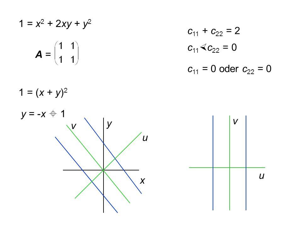 0 = 1 - 2sin 2  oder sin 2  = cos 2  sin  =  1/  2  =  45° oder  =  135° Wahl: 45°  cos  =1/  2 = sin  c 11 = 2c 22 = 0 1 = 2u 2 u =  1/  2 v u