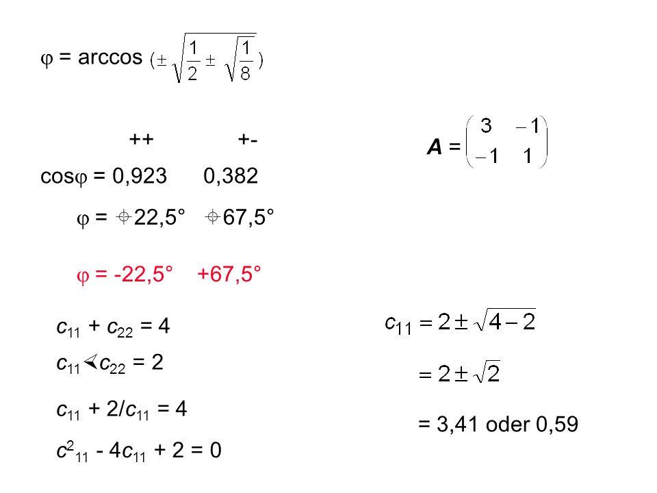  = arccos ++ +- cos  = 0,923 0,382  =  22,5°  67,5°  = -22,5° +67,5°