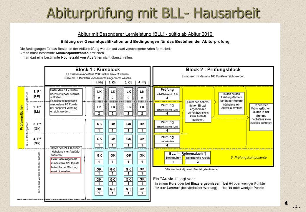 - 4 - Abiturprüfung mit BLL- Hausarbeit Luise-Henriette-Oberschule 2009 4