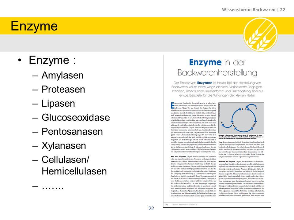 Wissensforum Backwaren | 22 22 Enzyme Enzyme : –Amylasen –Proteasen –Lipasen –Glucoseoxidase –Pentosanasen –Xylanasen –Cellulasen/ Hemicellulasen –…….