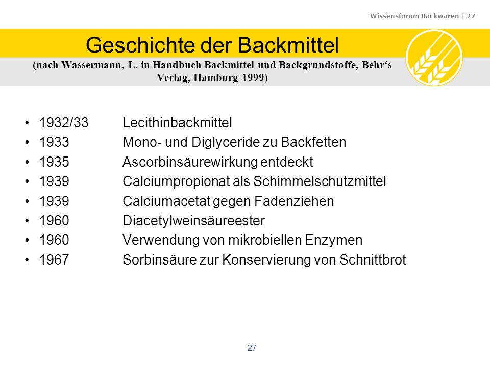Wissensforum Backwaren | 27 27 Geschichte der Backmittel (nach Wassermann, L. in Handbuch Backmittel und Backgrundstoffe, Behr's Verlag, Hamburg 1999)