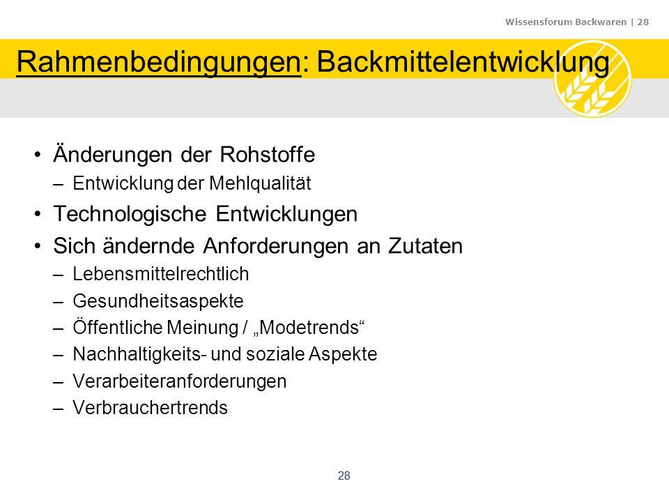 Wissensforum Backwaren | 28 28 Rahmenbedingungen: Backmittelentwicklung Änderungen der Rohstoffe –Entwicklung der Mehlqualität Technologische Entwickl