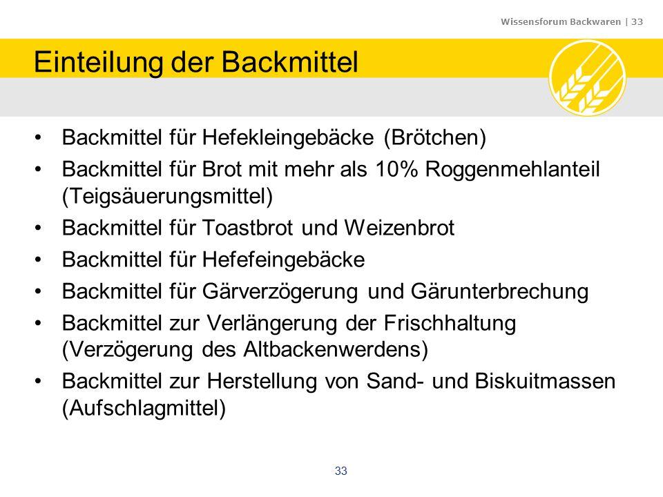 Wissensforum Backwaren | 33 33 Einteilung der Backmittel Backmittel für Hefekleingebäcke (Brötchen) Backmittel für Brot mit mehr als 10% Roggenmehlant