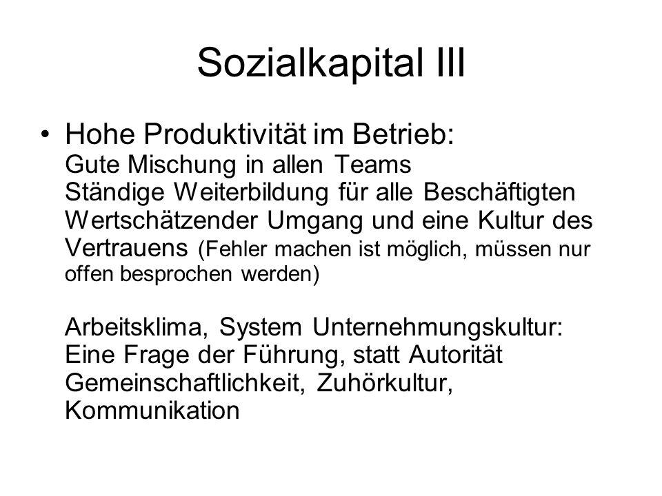 Sozialkapital III Hohe Produktivität im Betrieb: Gute Mischung in allen Teams Ständige Weiterbildung für alle Beschäftigten Wertschätzender Umgang und