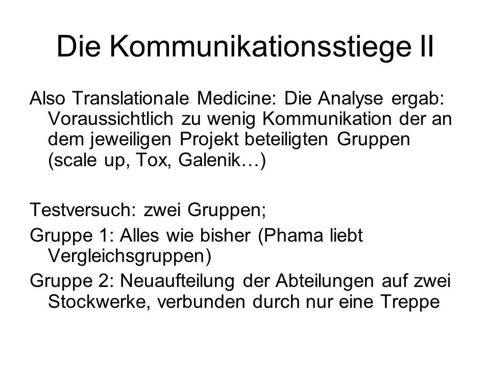 Die Kommunikationsstiege II Also Translationale Medicine: Die Analyse ergab: Voraussichtlich zu wenig Kommunikation der an dem jeweiligen Projekt bete