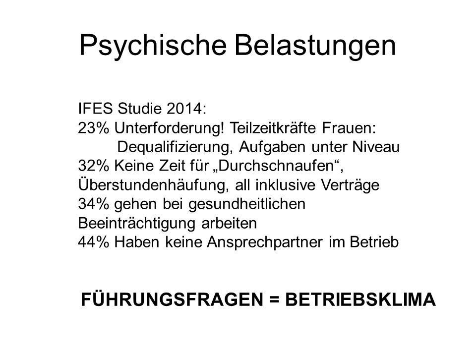 """Psychische Belastungen IFES Studie 2014: 23% Unterforderung! Teilzeitkräfte Frauen: Dequalifizierung, Aufgaben unter Niveau 32% Keine Zeit für """"Durchs"""