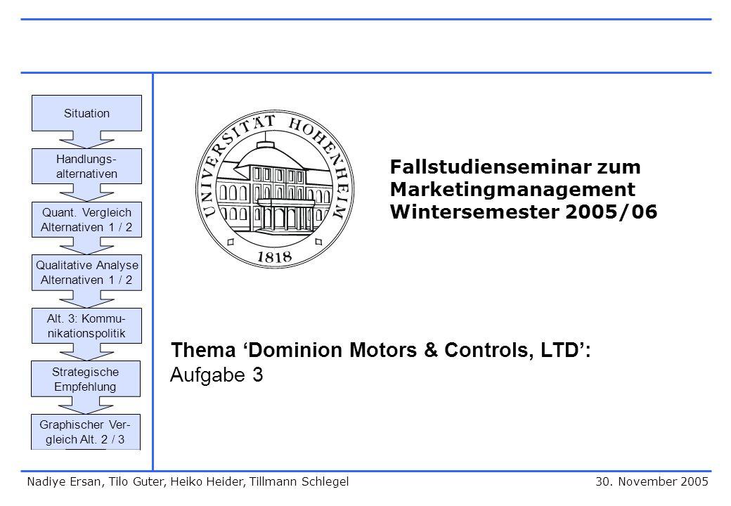 Fallstudienseminar zum Marketingmanagement Wintersemester 2005/06 Thema 'Dominion Motors & Controls, LTD': Aufgabe 3 30. November 2005 Situation Handl