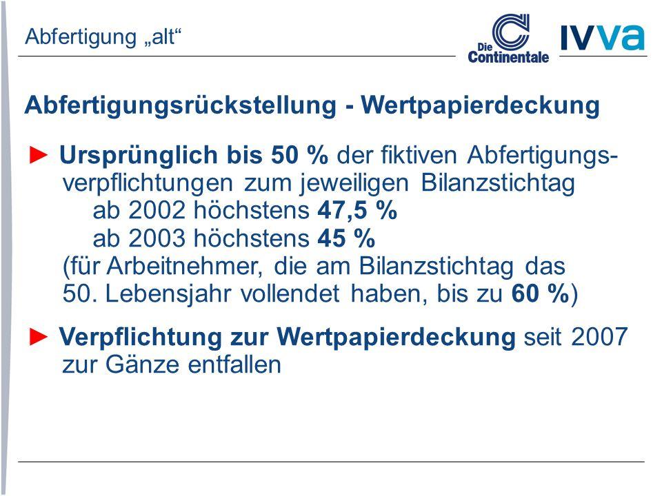 ► Ursprünglich bis 50 % der fiktiven Abfertigungs- verpflichtungen zum jeweiligen Bilanzstichtag ab 2002 höchstens 47,5 % ab 2003 höchstens 45 % (für