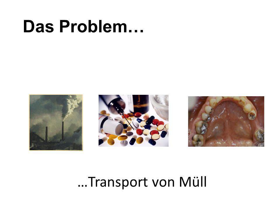 Das Problem… …Transport von Müll