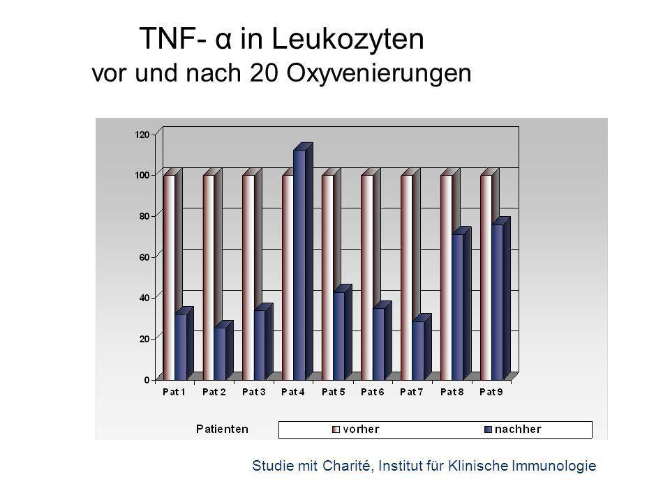 TNF- α in Leukozyten vor und nach 20 Oxyvenierungen Studie mit Charité, Institut für Klinische Immunologie