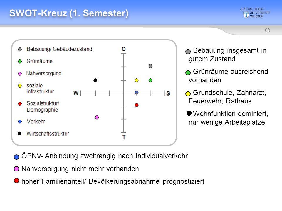2.Sitzung 10.4.2008 04 15. Sitzung Himbach West als..