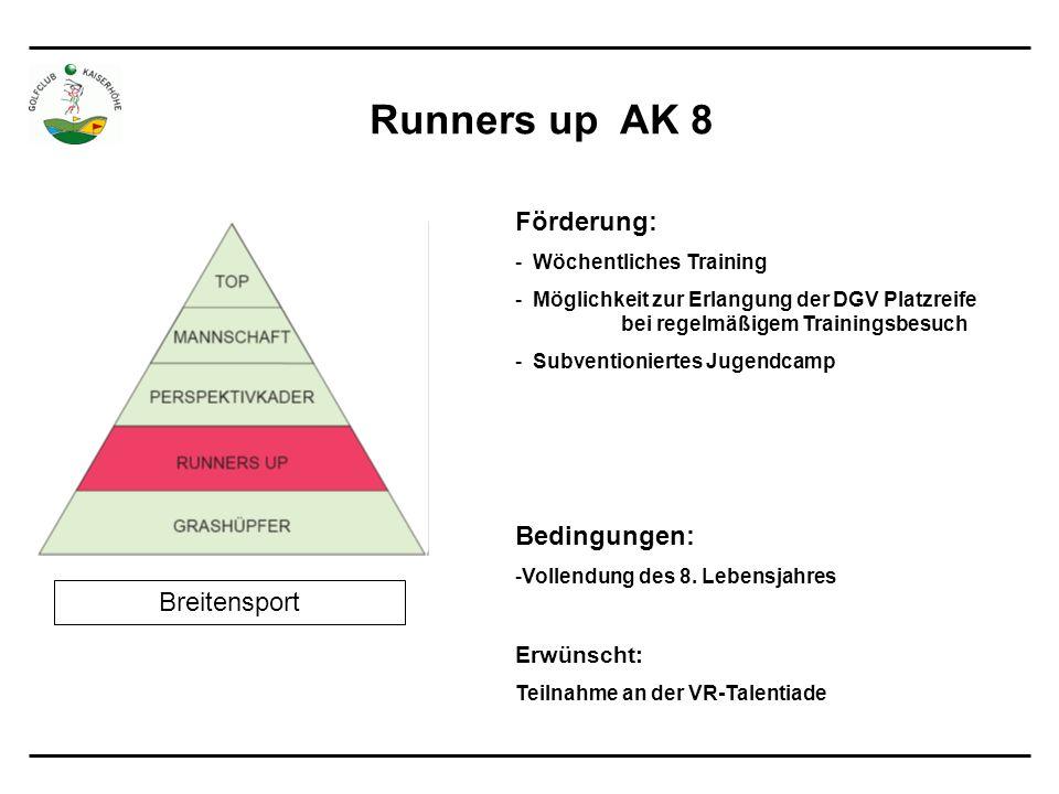 Runners up AK 8 Bedingungen: -Vollendung des 8.