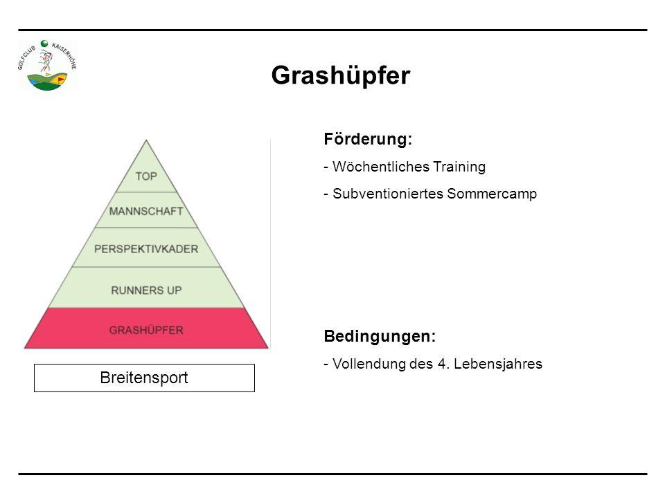 Grashüpfer Bedingungen: - Vollendung des 4.