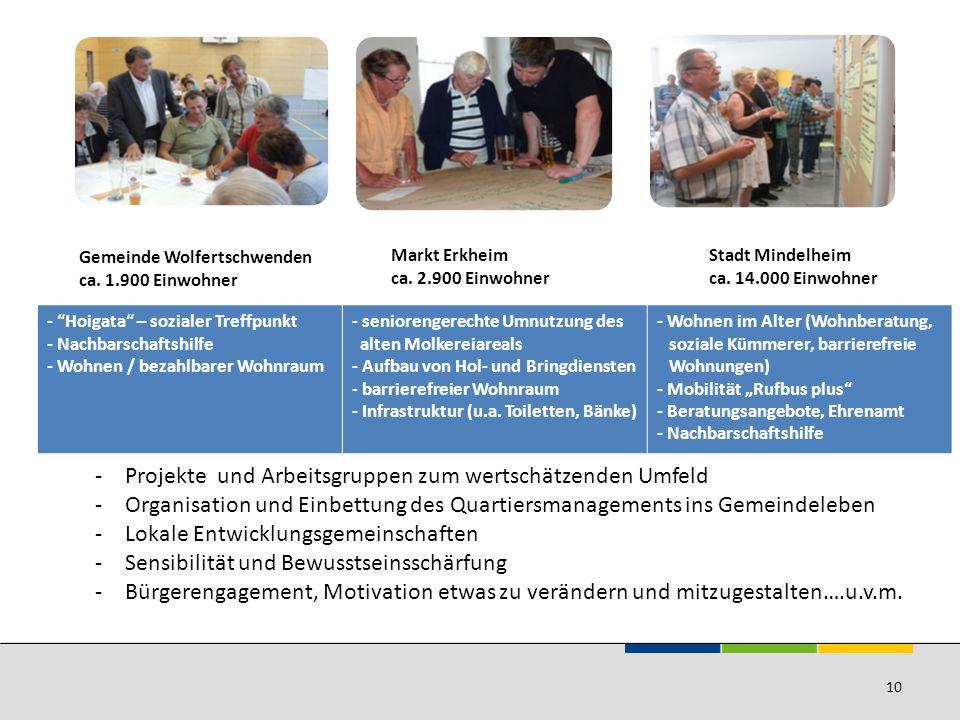 - Hoigata – sozialer Treffpunkt - Nachbarschaftshilfe - Wohnen / bezahlbarer Wohnraum - seniorengerechte Umnutzung des alten Molkereiareals - Aufbau von Hol- und Bringdiensten - barrierefreier Wohnraum - Infrastruktur (u.a.