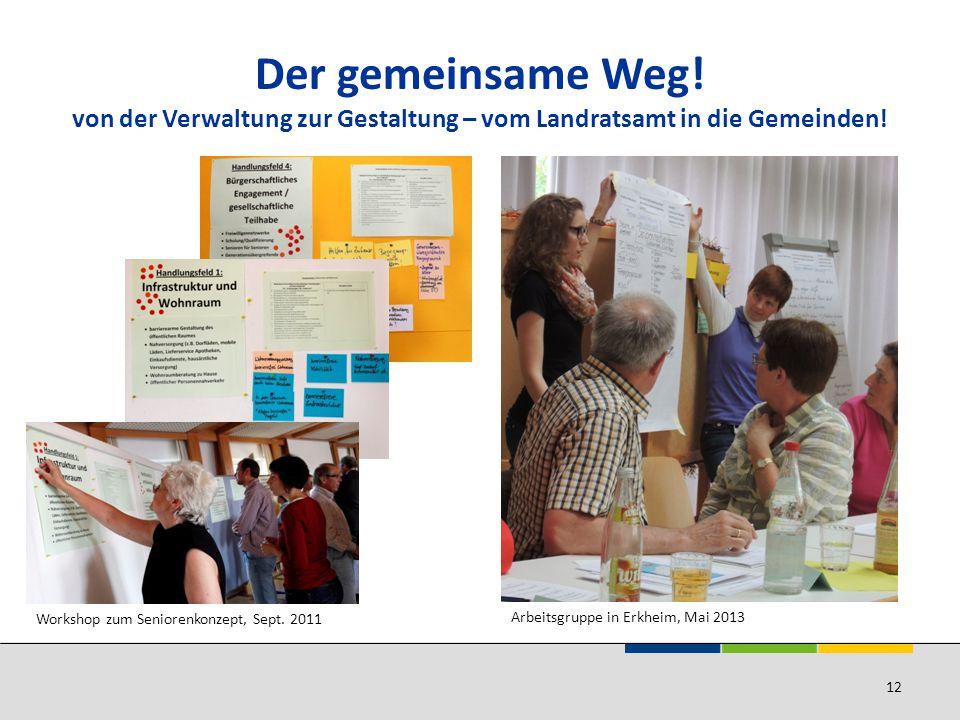 Der gemeinsame Weg.von der Verwaltung zur Gestaltung – vom Landratsamt in die Gemeinden.