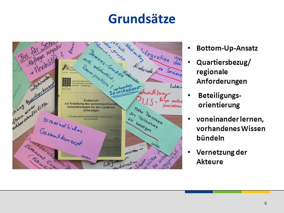 Grundsätze Bottom-Up-Ansatz Quartiersbezug/ regionale Anforderungen Beteiligungs- orientierung voneinander lernen, vorhandenes Wissen bündeln Vernetzung der Akteure 6