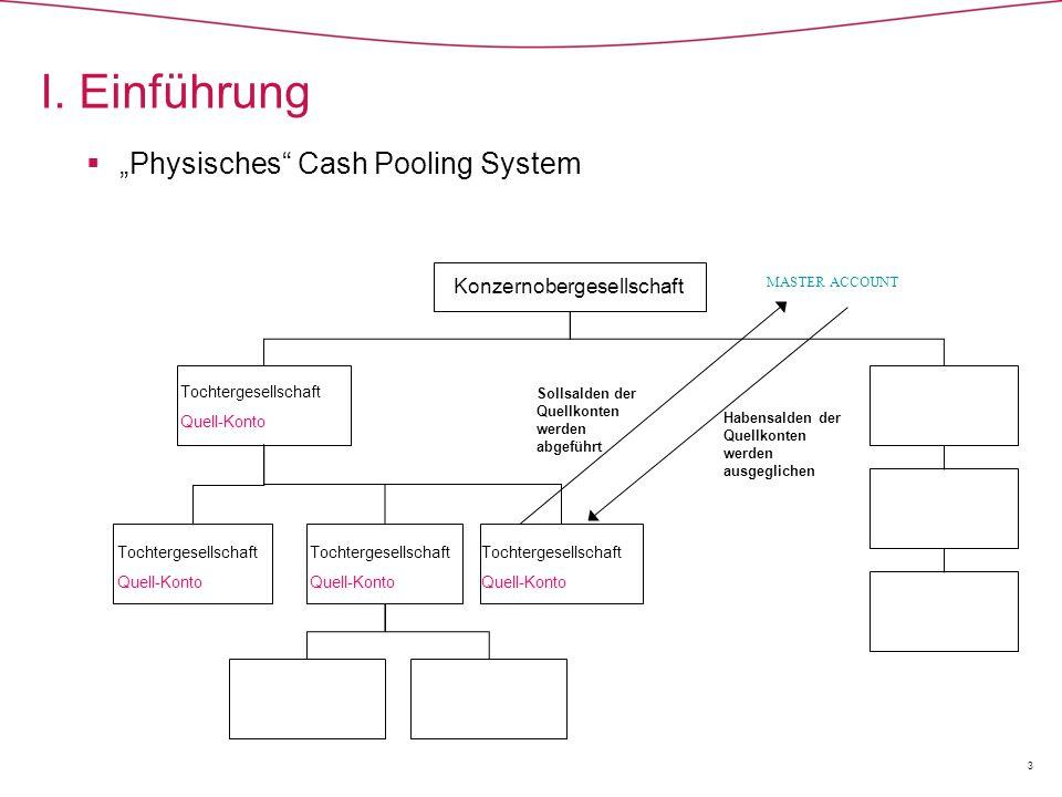 I.Einführung  Virtuelle Cash Pooling Systeme (sog.