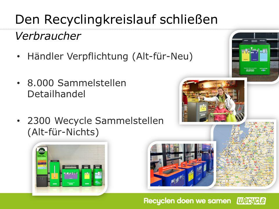 Händler Verpflichtung (Alt-für-Neu) 8.000 Sammelstellen Detailhandel 2300 Wecycle Sammelstellen (Alt-für-Nichts) Den Recyclingkreislauf schließen Verbraucher