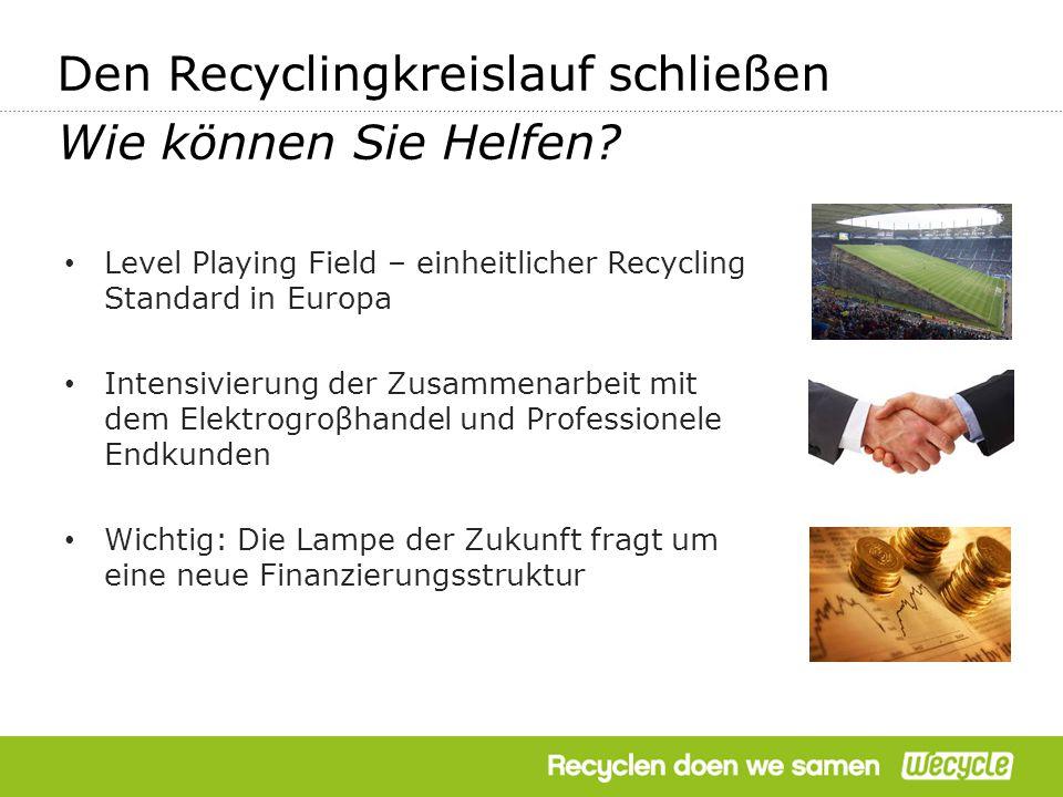 Level Playing Field – einheitlicher Recycling Standard in Europa Intensivierung der Zusammenarbeit mit dem Elektrogroβhandel und Professionele Endkund