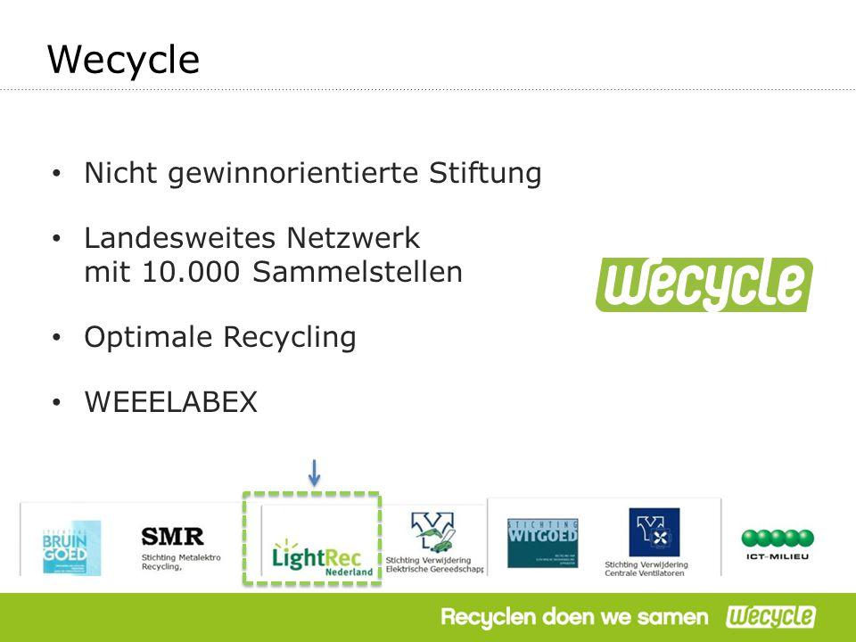 Nicht gewinnorientierte Stiftung Landesweites Netzwerk mit 10.000 Sammelstellen Optimale Recycling WEEELABEX Wecycle