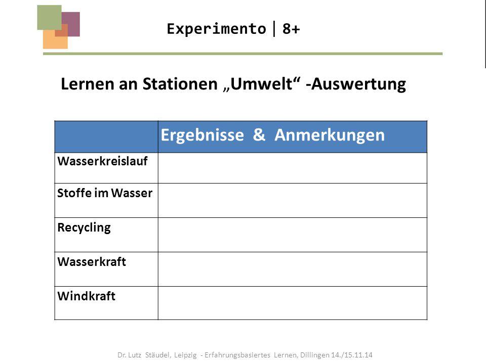 """Lernen an Stationen """"Umwelt"""" -Auswertung Experimento  8+ Ergebnisse & Anmerkungen Wasserkreislauf Stoffe im Wasser Recycling Wasserkraft Windkraft Dr"""
