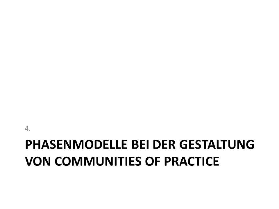 PHASENMODELLE BEI DER GESTALTUNG VON COMMUNITIES OF PRACTICE 4.