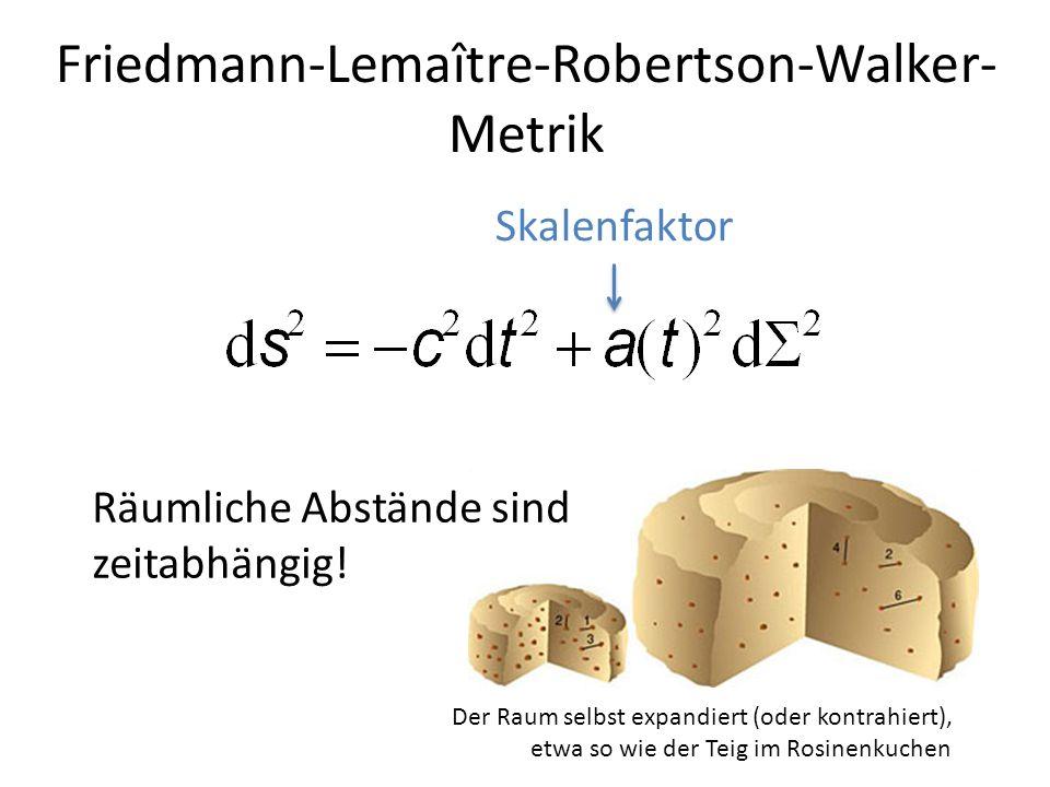 Friedmann-Lemaître-Robertson-Walker- Metrik Skalenfaktor Räumliche Abstände sind zeitabhängig! Der Raum selbst expandiert (oder kontrahiert), etwa so