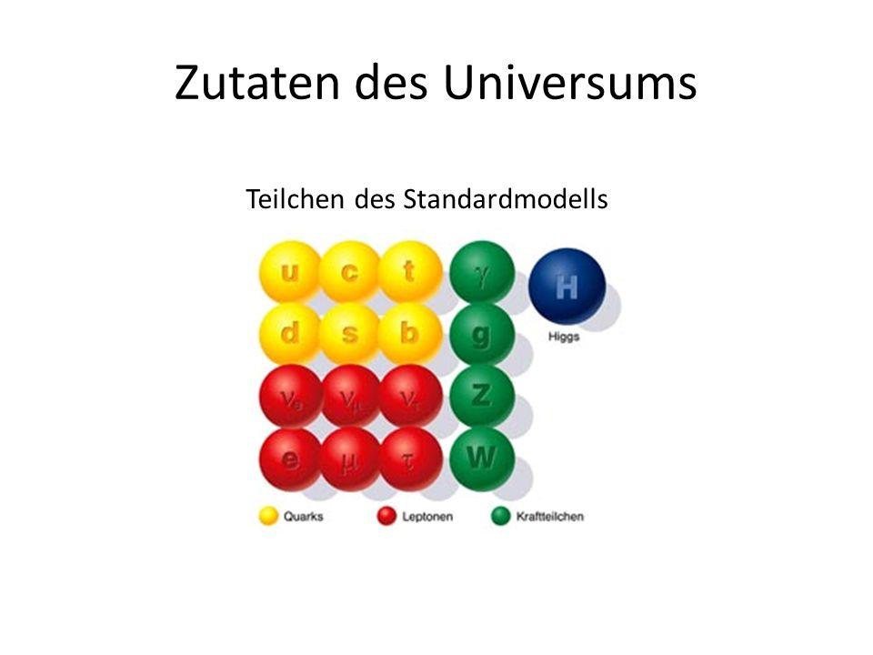 Zutaten des Universums Teilchen des Standardmodells