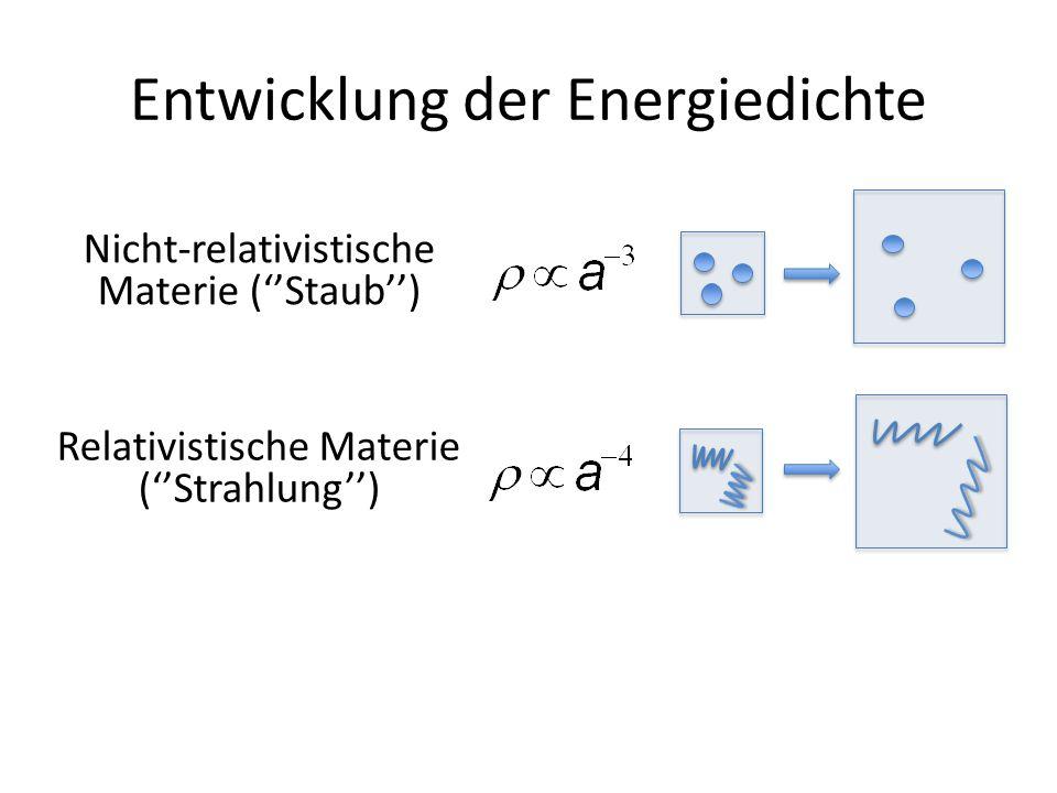 Entwicklung der Energiedichte Nicht-relativistische Materie (''Staub'') Relativistische Materie (''Strahlung'')