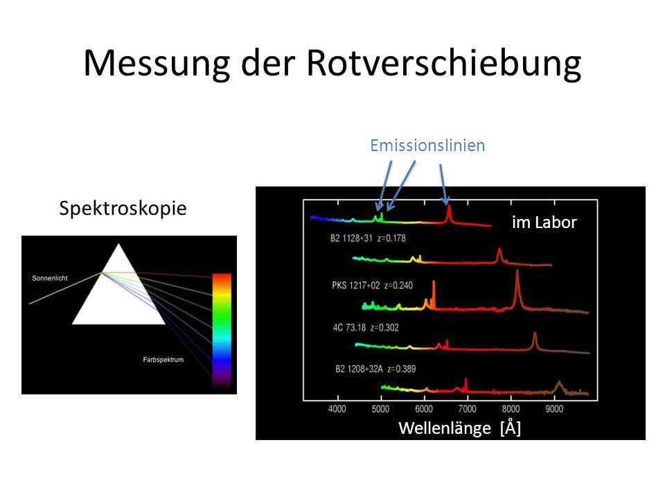 Messung der Rotverschiebung Wellenlänge [Å] Spektroskopie Emissionslinien im Labor