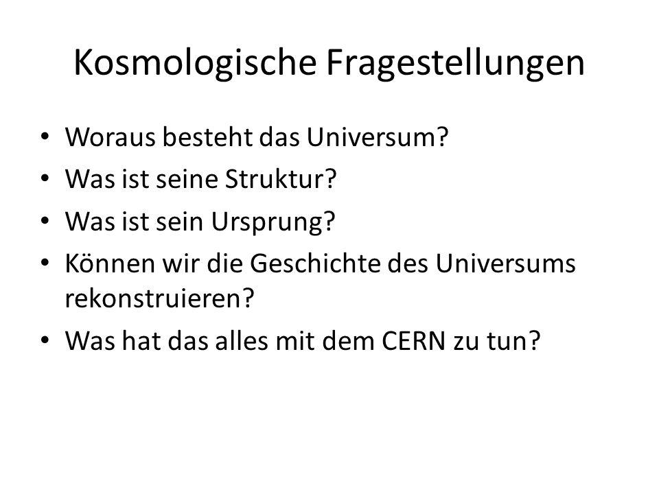 Kosmologische Fragestellungen Woraus besteht das Universum? Was ist seine Struktur? Was ist sein Ursprung? Können wir die Geschichte des Universums re