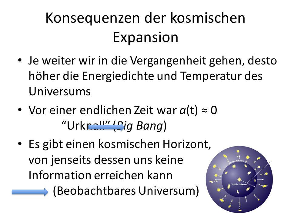 Konsequenzen der kosmischen Expansion Je weiter wir in die Vergangenheit gehen, desto höher die Energiedichte und Temperatur des Universums Vor einer