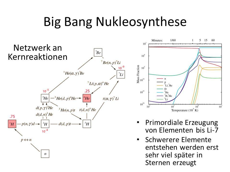 Big Bang Nukleosynthese Primordiale Erzeugung von Elementen bis Li-7 Schwerere Elemente entstehen werden erst sehr viel später in Sternen erzeugt Netz