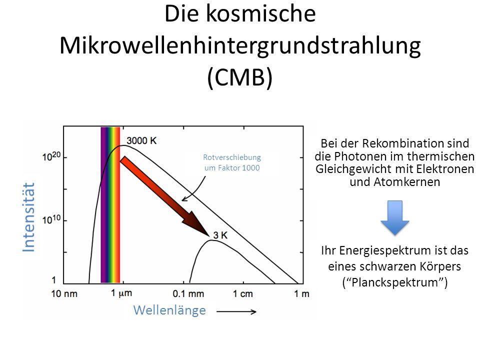 Die kosmische Mikrowellenhintergrundstrahlung (CMB) Wellenlänge Rotverschiebung um Faktor 1000 Bei der Rekombination sind die Photonen im thermischen