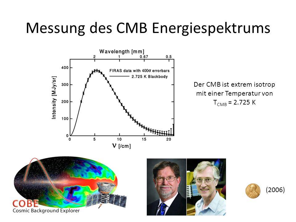 Messung des CMB Energiespektrums (2006) Der CMB ist extrem isotrop mit einer Temperatur von T CMB = 2.725 K