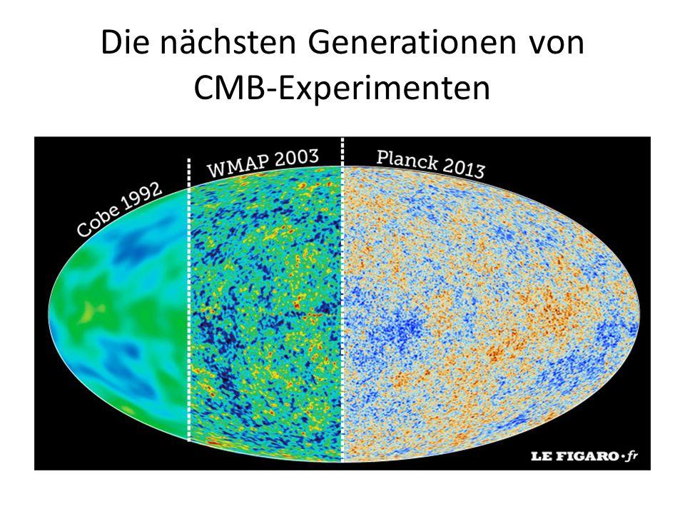 Die nächsten Generationen von CMB-Experimenten