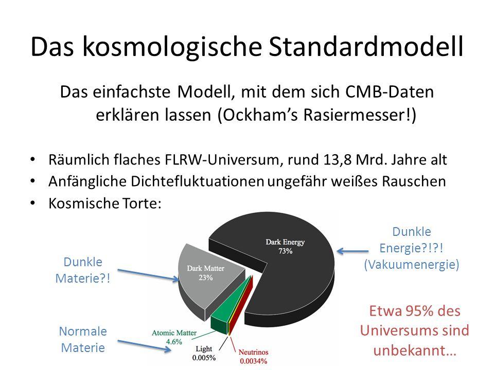 Das kosmologische Standardmodell Das einfachste Modell, mit dem sich CMB-Daten erklären lassen (Ockham's Rasiermesser!) Räumlich flaches FLRW-Universu