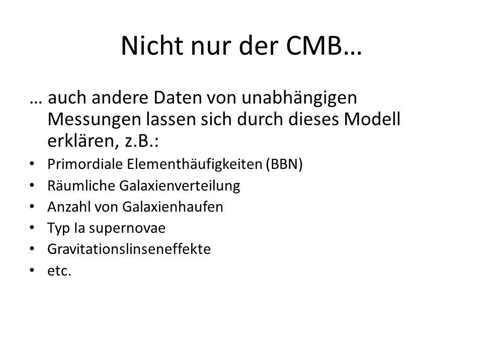 Nicht nur der CMB… … auch andere Daten von unabhängigen Messungen lassen sich durch dieses Modell erklären, z.B.: Primordiale Elementhäufigkeiten (BBN