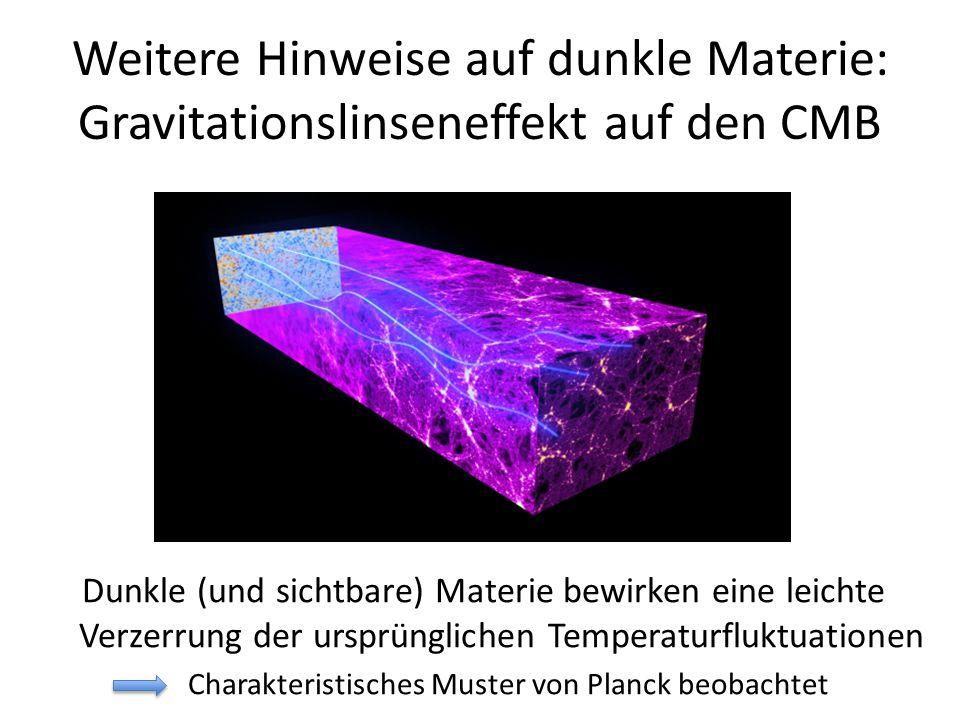 Weitere Hinweise auf dunkle Materie: Gravitationslinseneffekt auf den CMB Dunkle (und sichtbare) Materie bewirken eine leichte Verzerrung der ursprüng