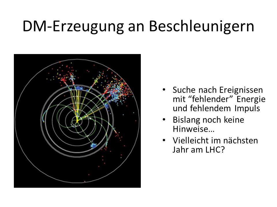 """DM-Erzeugung an Beschleunigern Suche nach Ereignissen mit """"fehlender"""" Energie und fehlendem Impuls Bislang noch keine Hinweise… Vielleicht im nächsten"""