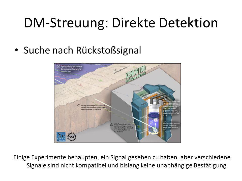 DM-Streuung: Direkte Detektion Suche nach Rückstoßsignal Einige Experimente behaupten, ein Signal gesehen zu haben, aber verschiedene Signale sind nic