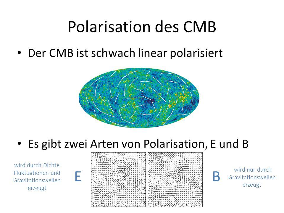 Polarisation des CMB Der CMB ist schwach linear polarisiert Es gibt zwei Arten von Polarisation, E und B EB wird durch Dichte- Fluktuationen und Gravi