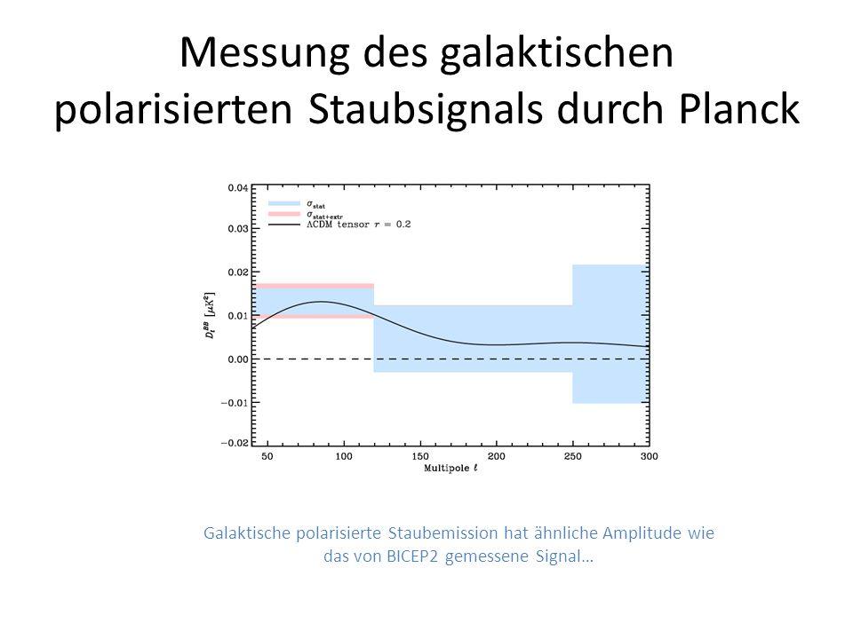 Messung des galaktischen polarisierten Staubsignals durch Planck Galaktische polarisierte Staubemission hat ähnliche Amplitude wie das von BICEP2 geme