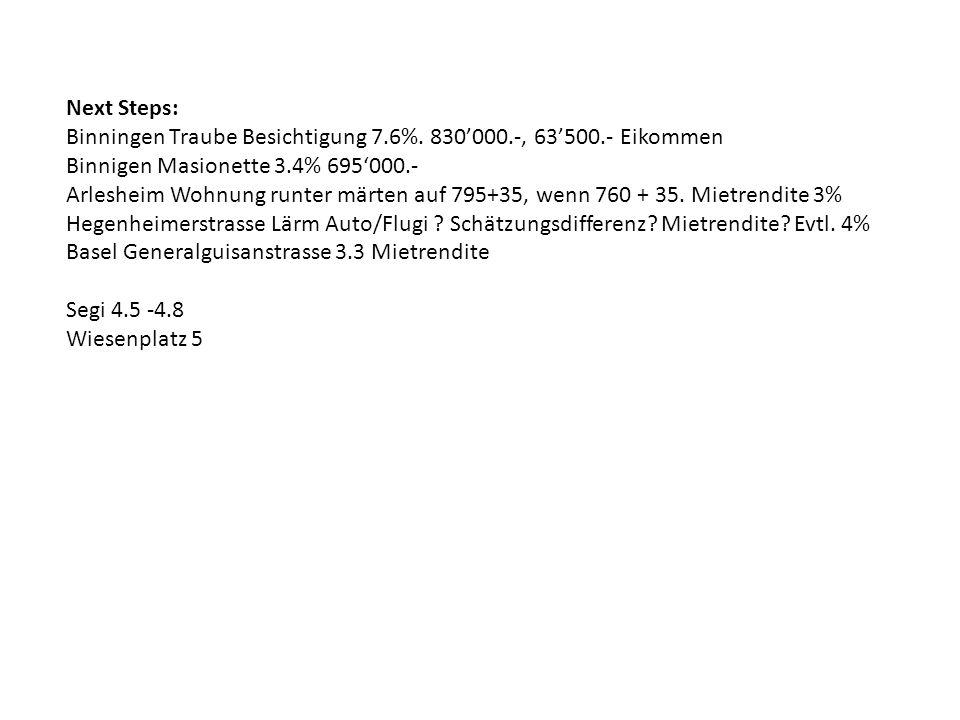 Next Steps: Binningen Traube Besichtigung 7.6%.