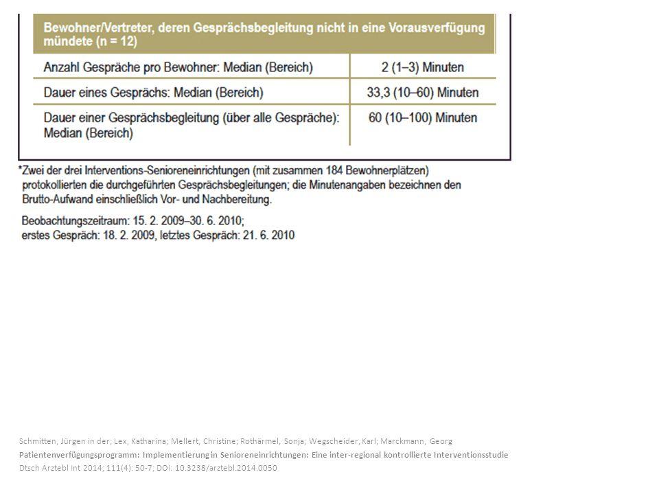 Schmitten, Jürgen in der; Lex, Katharina; Mellert, Christine; Rothärmel, Sonja; Wegscheider, Karl; Marckmann, Georg Patientenverfügungsprogramm: Imple