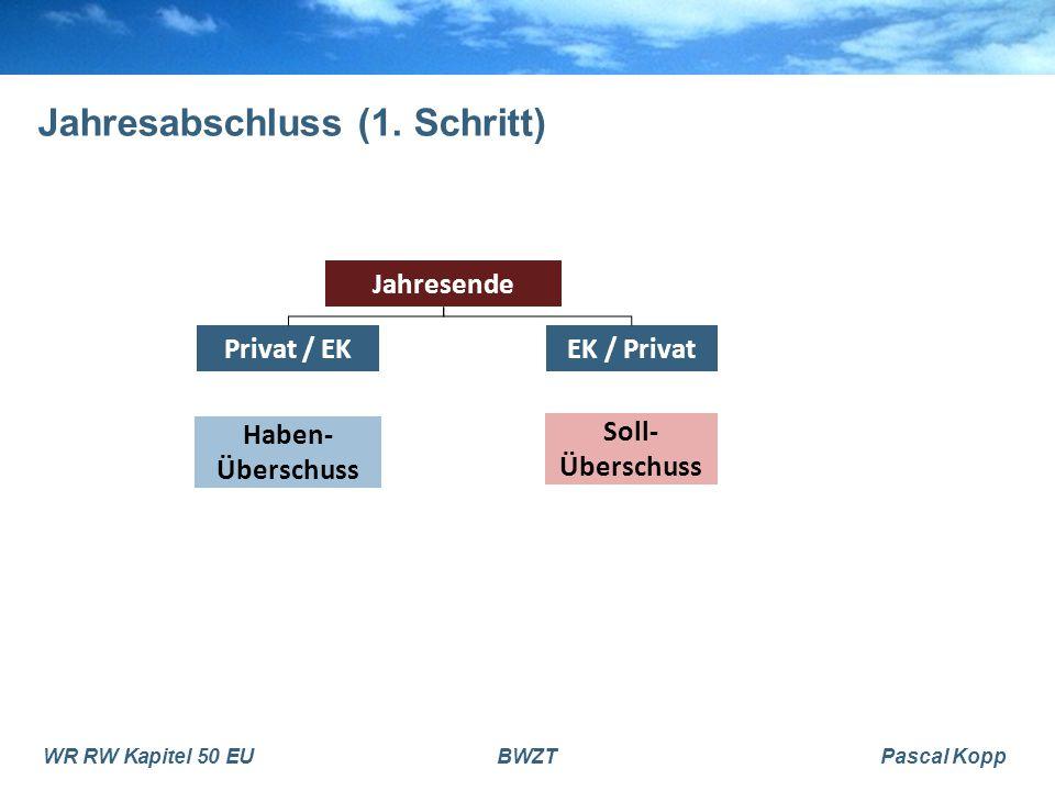 WR RW Kapitel 50 EUBWZTPascal Kopp Jahresabschluss (1. Schritt) Jahresende Privat / EKEK / Privat Haben- Überschuss Soll- Überschuss