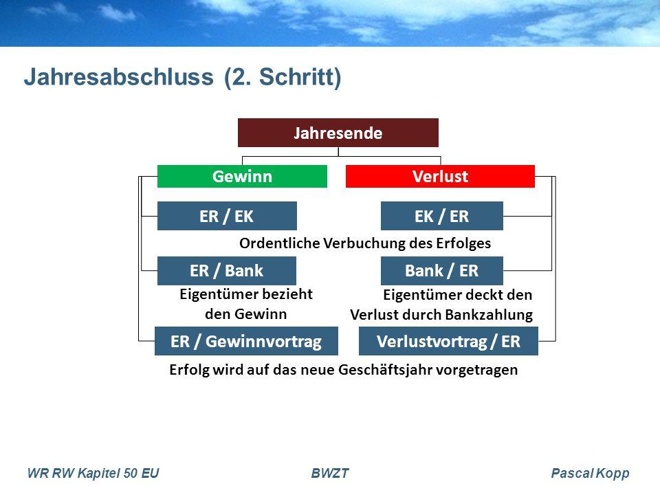 WR RW Kapitel 50 EUBWZTPascal Kopp Jahresabschluss (2. Schritt) Jahresende Gewinn ER / EK ER / Bank ER / Gewinnvortrag Verlust Bank / ER EK / ER Verlu