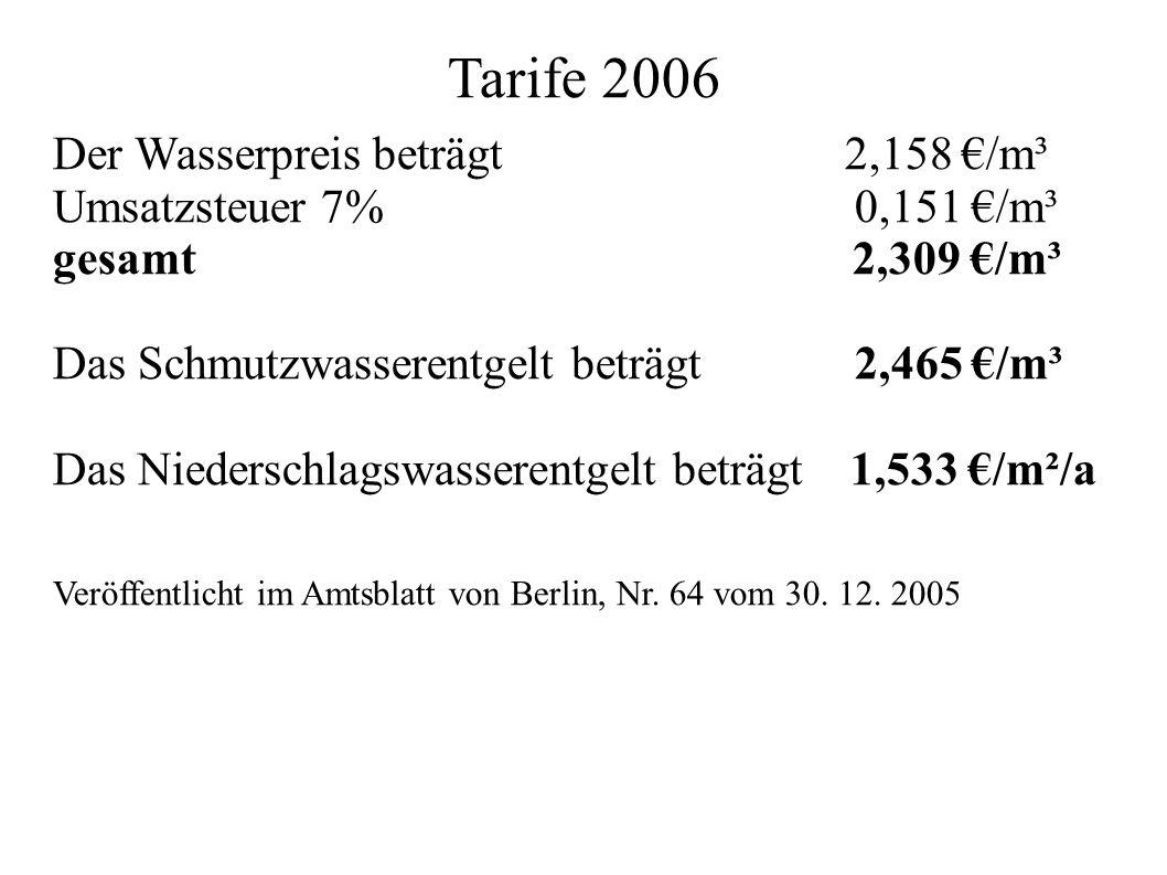 Tarife 2006 Der Wasserpreis beträgt 2,158 €/m³ Umsatzsteuer 7% 0,151 €/m³ gesamt 2,309 €/m³ Das Schmutzwasserentgelt beträgt 2,465 €/m³ Das Niederschl